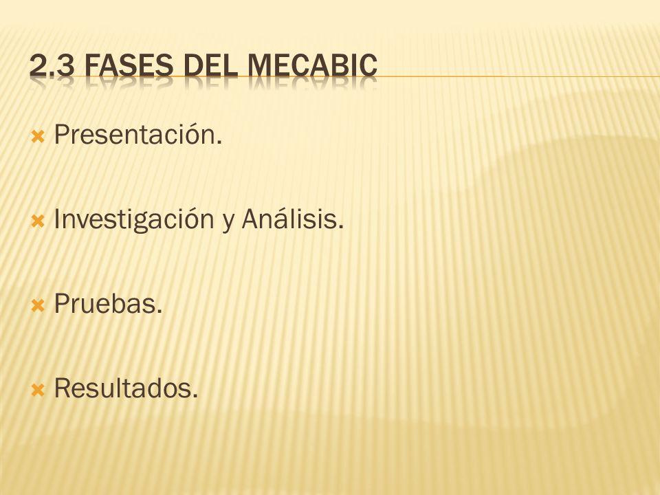 2.3 Fases del mecabic Presentación. Investigación y Análisis. Pruebas.