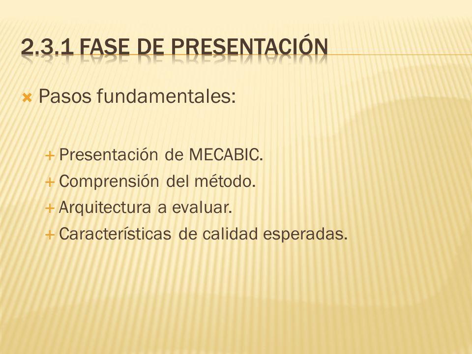 2.3.1 Fase de presentación Pasos fundamentales: