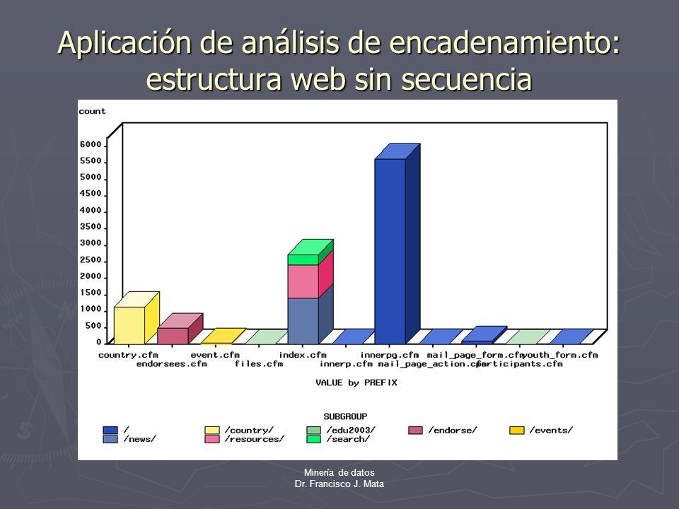 Aplicación de análisis de encadenamiento: estructura web sin secuencia