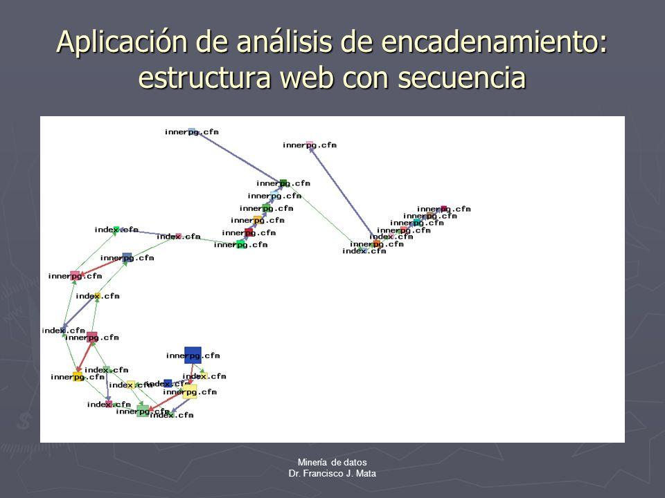 Aplicación de análisis de encadenamiento: estructura web con secuencia