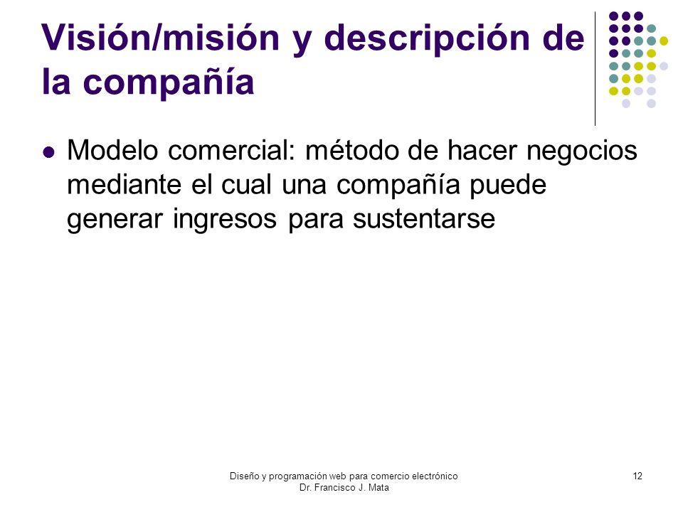 Visión/misión y descripción de la compañía