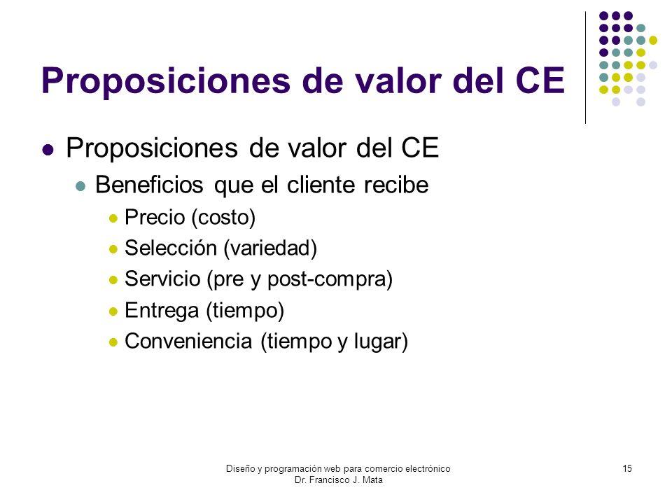 Proposiciones de valor del CE