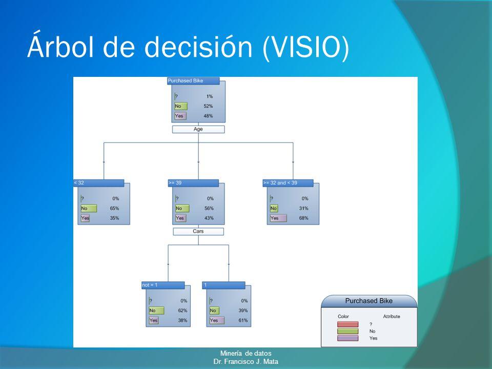 Árbol de decisión (VISIO)