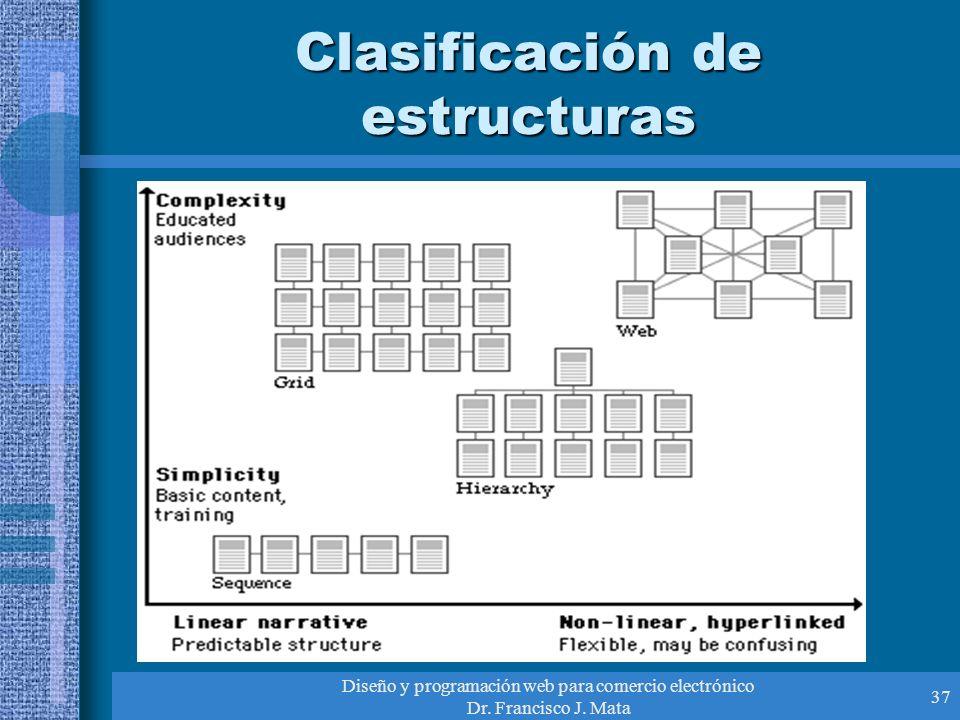 Clasificación de estructuras