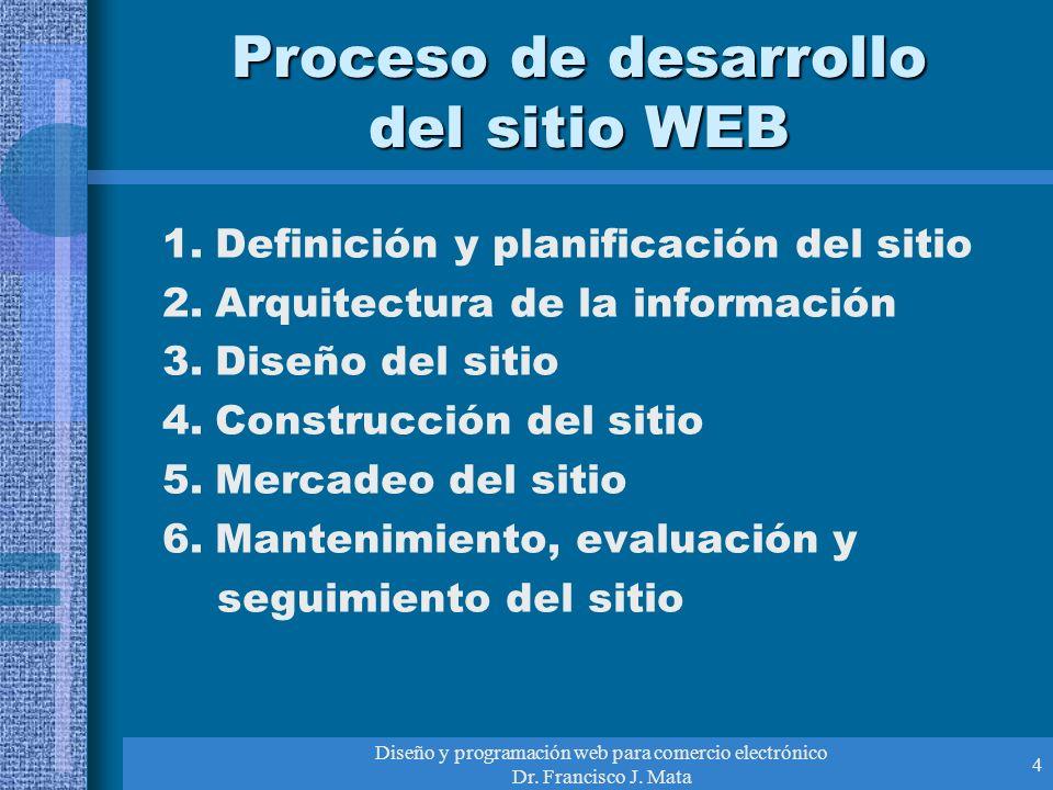 Proceso de desarrollo del sitio WEB