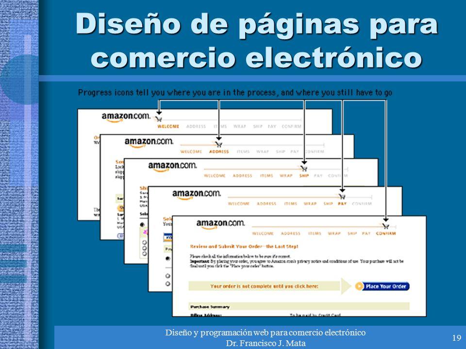 Diseño de páginas para comercio electrónico