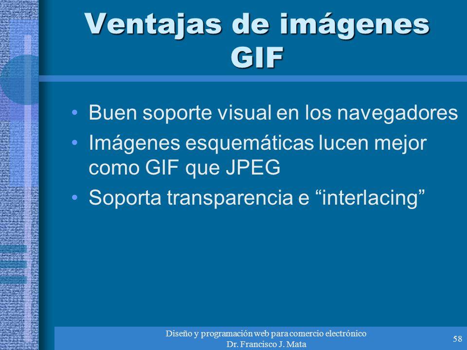 Ventajas de imágenes GIF