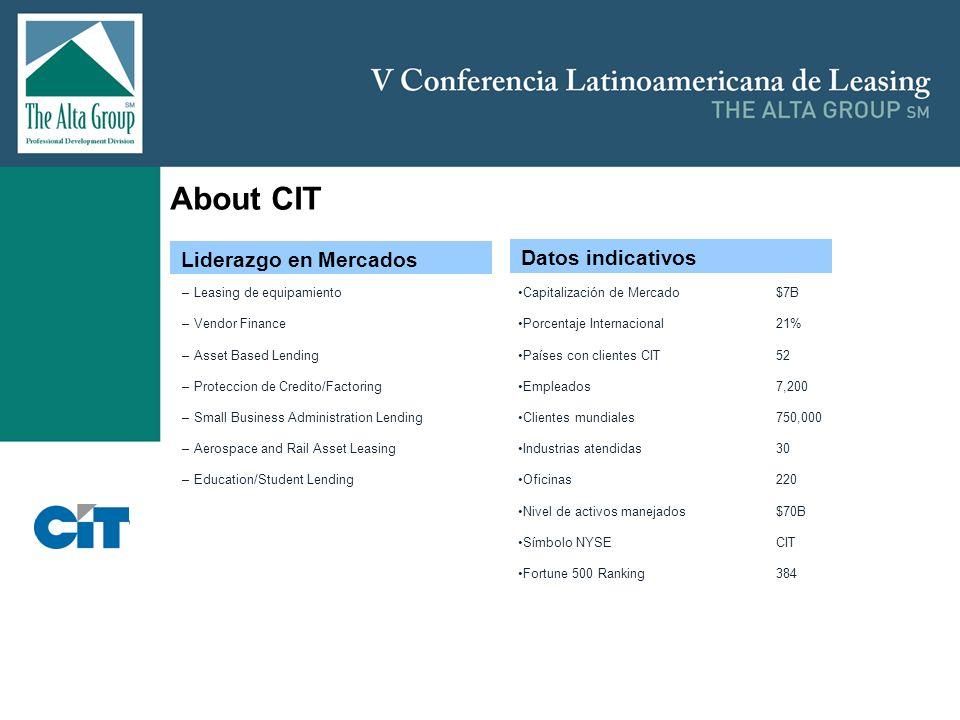 About CIT Liderazgo en Mercados Datos indicativos Insertar logo