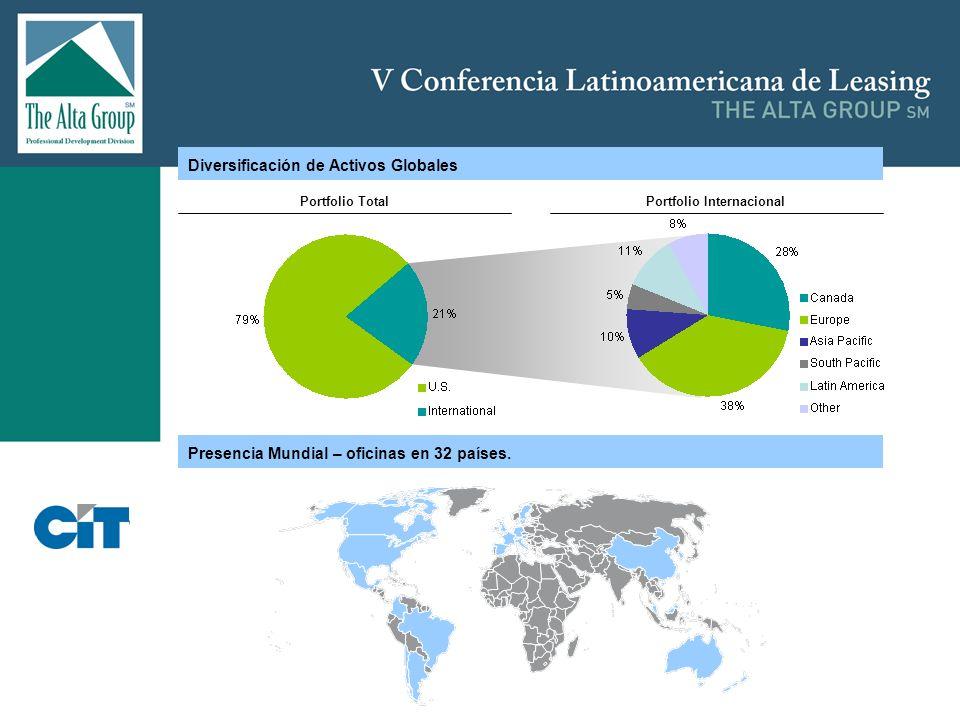 Portfolio Internacional