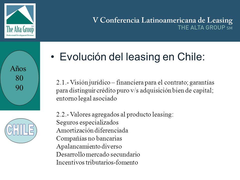 Evolución del leasing en Chile: