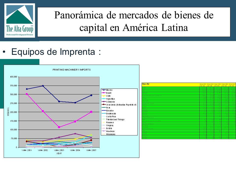 Panorámica de mercados de bienes de capital en América Latina
