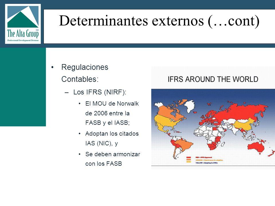 Determinantes externos (…cont)