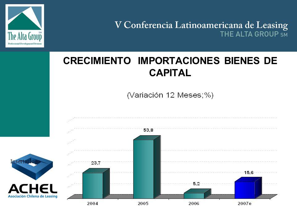 CRECIMIENTO IMPORTACIONES BIENES DE CAPITAL