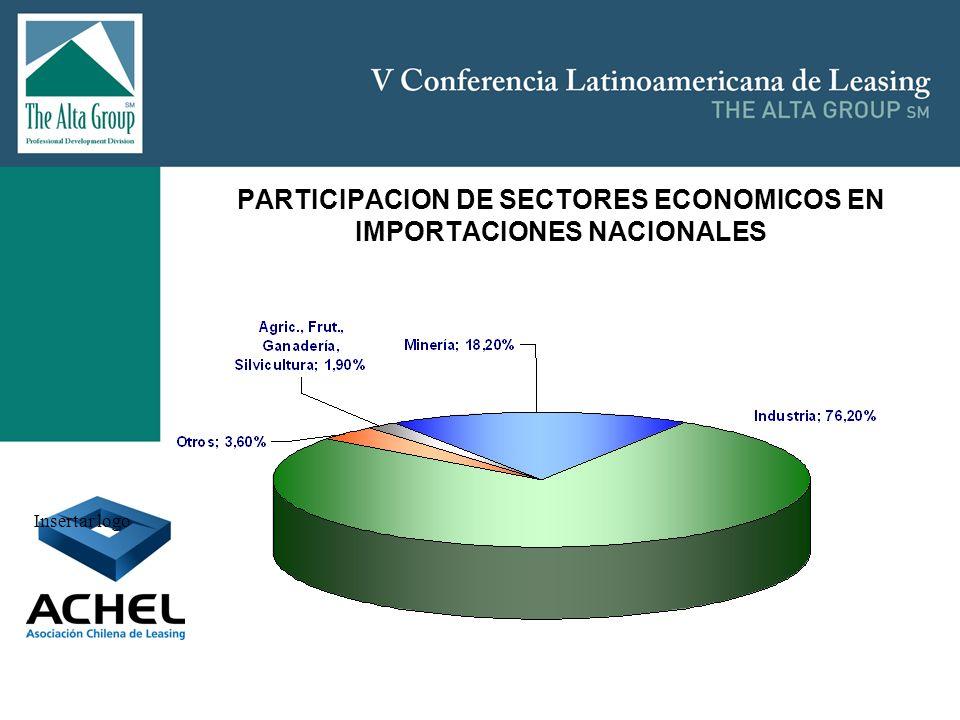 PARTICIPACION DE SECTORES ECONOMICOS EN IMPORTACIONES NACIONALES