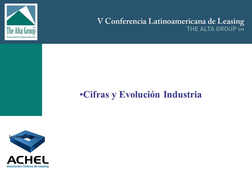 Cifras y Evolución Industria