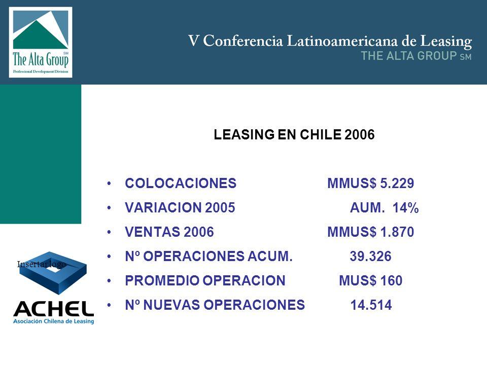 PROMEDIO OPERACION M US$ 160 Nº NUEVAS OPERACIONES 14.514