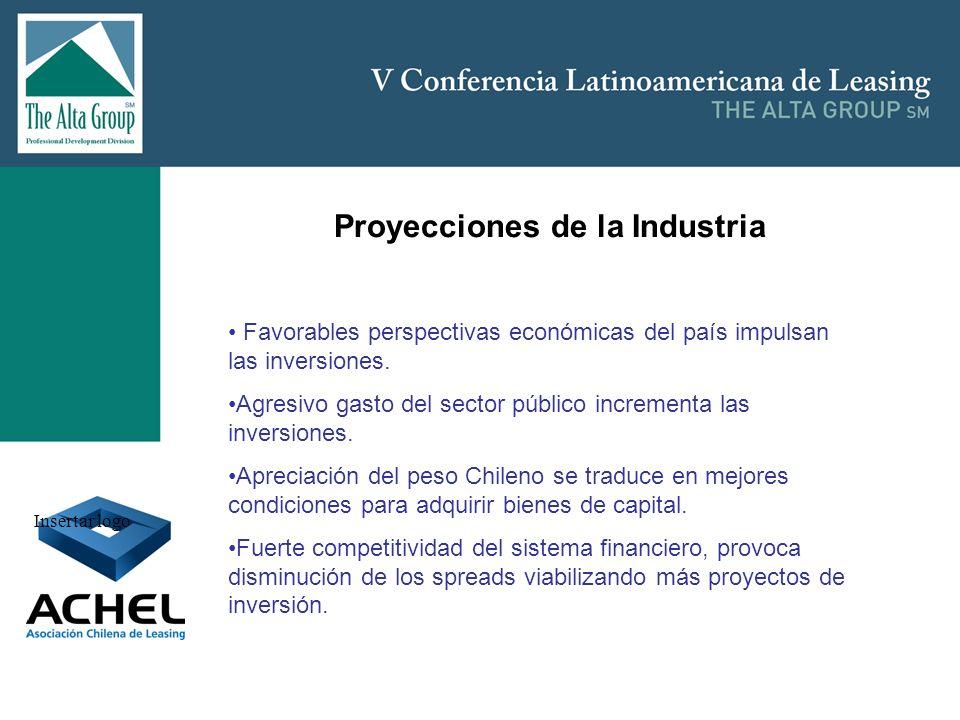 Proyecciones de la Industria