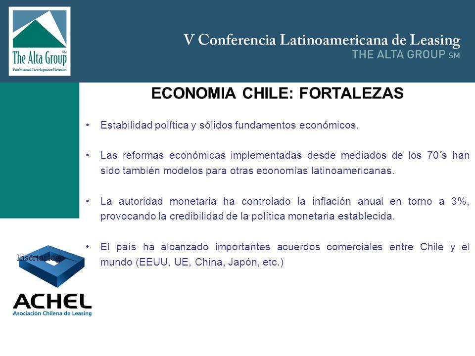 ECONOMIA CHILE: FORTALEZAS