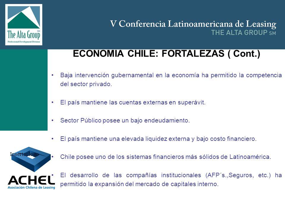 ECONOMIA CHILE: FORTALEZAS ( Cont.)