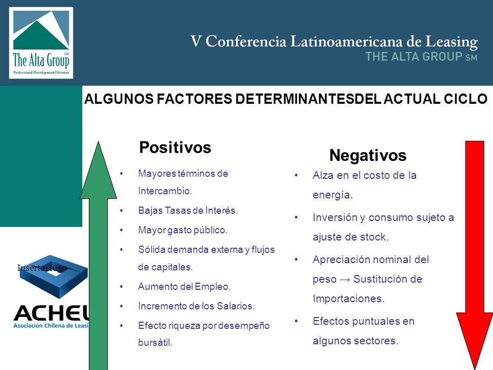 Positivos Negativos ALGUNOS FACTORES DETERMINANTESDEL ACTUAL CICLO