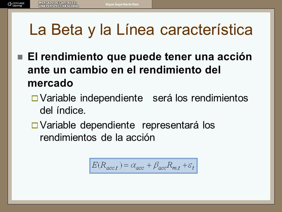 La Beta y la Línea característica