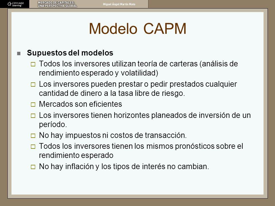 Modelo CAPM Supuestos del modelos