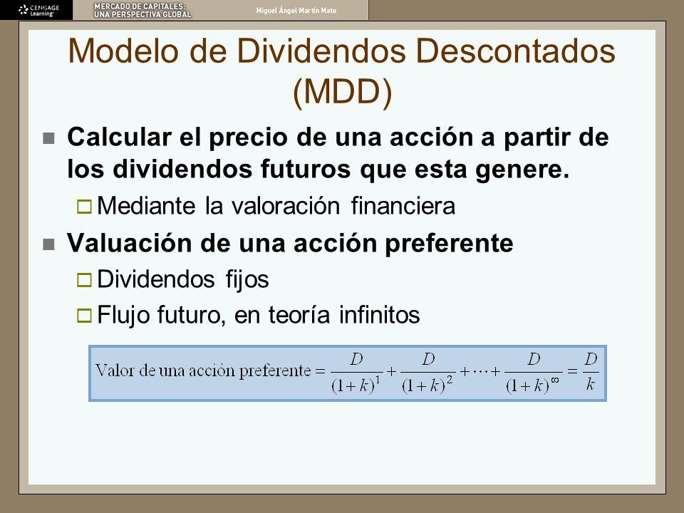 Modelo de Dividendos Descontados (MDD)
