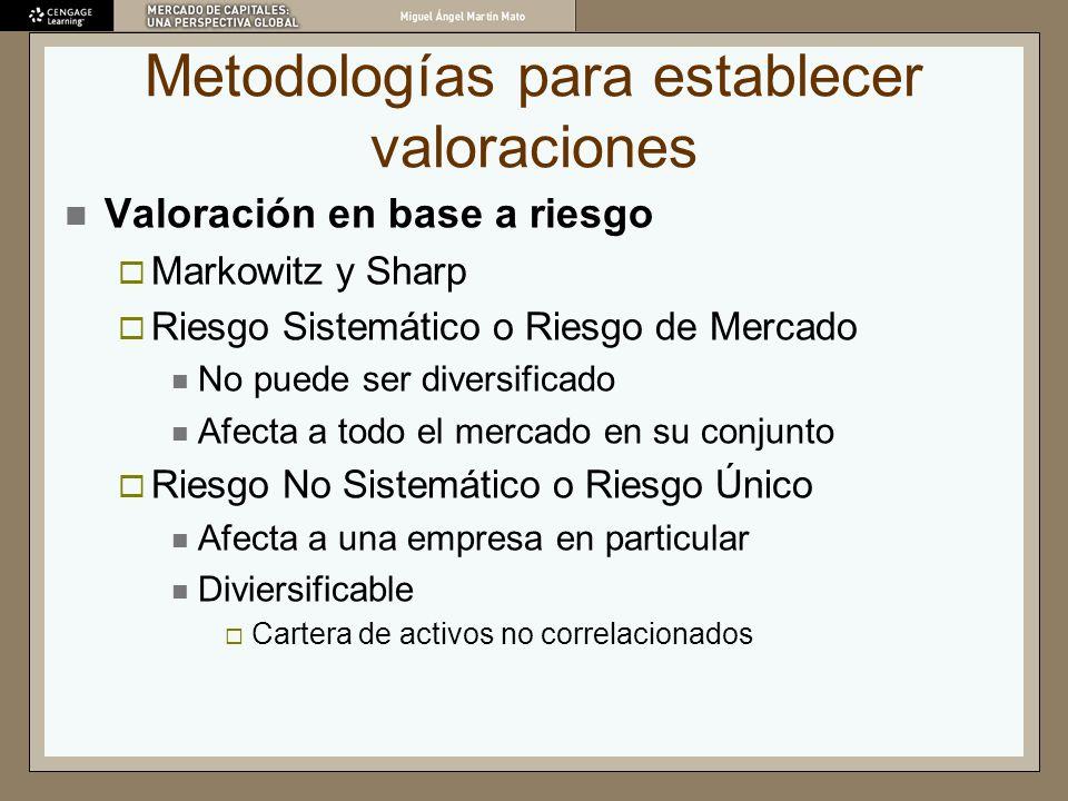 Metodologías para establecer valoraciones