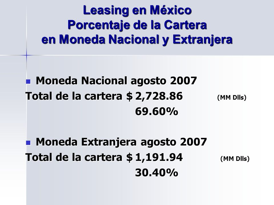 Leasing en México Porcentaje de la Cartera en Moneda Nacional y Extranjera