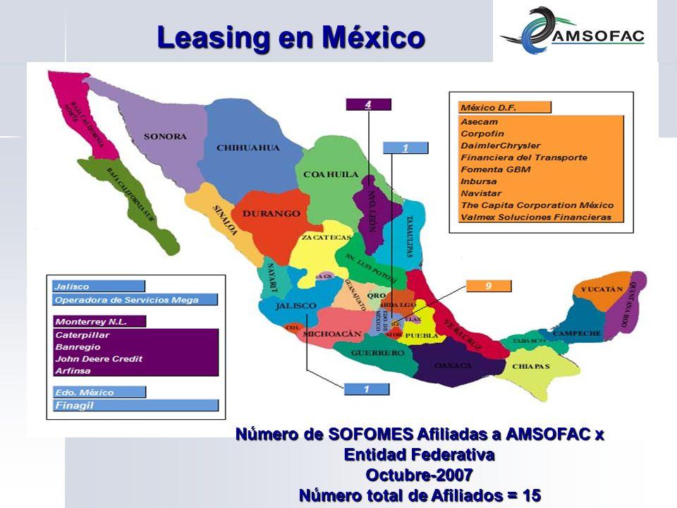 Leasing en México Número de SOFOMES Afiliadas a AMSOFAC x Entidad Federativa.