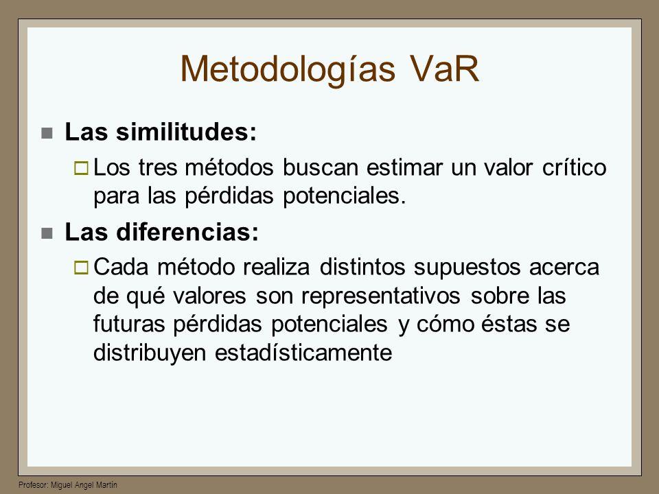 Metodologías VaR Las similitudes: Las diferencias: