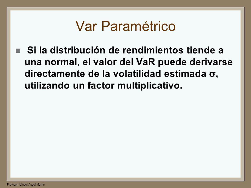 Var Paramétrico