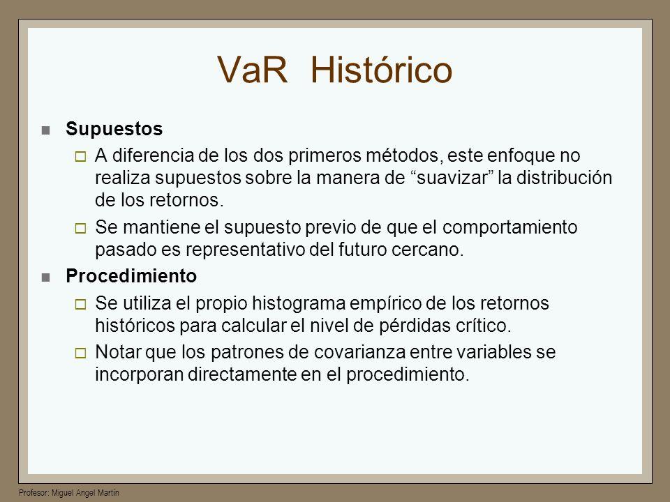 VaR Histórico Supuestos