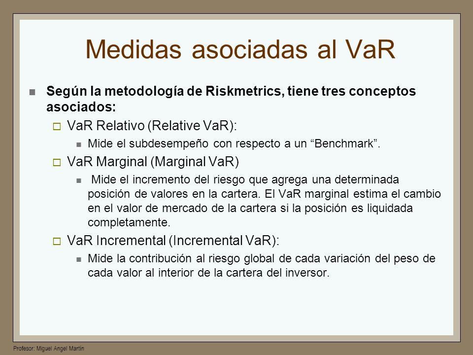 Medidas asociadas al VaR