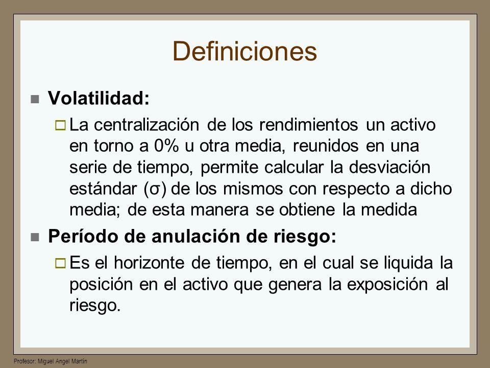 Definiciones Volatilidad: Período de anulación de riesgo: