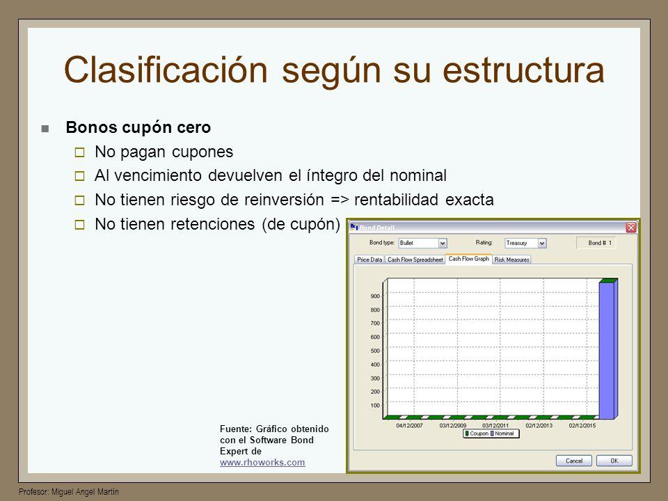 Clasificación según su estructura