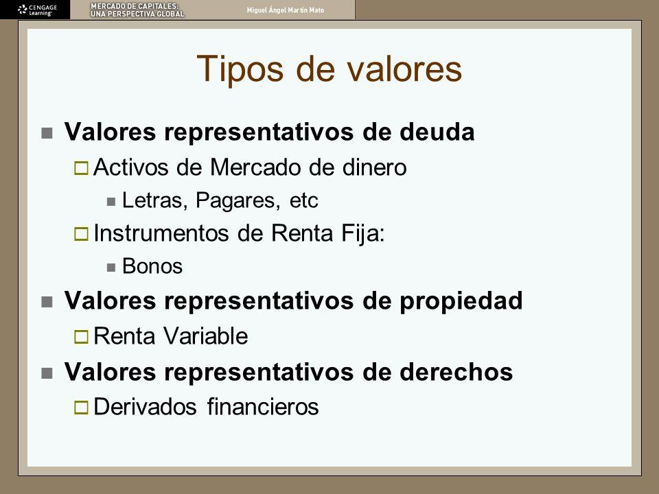 Tipos de valores Valores representativos de deuda