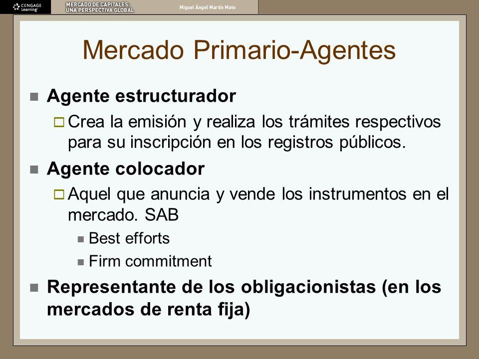Mercado Primario-Agentes