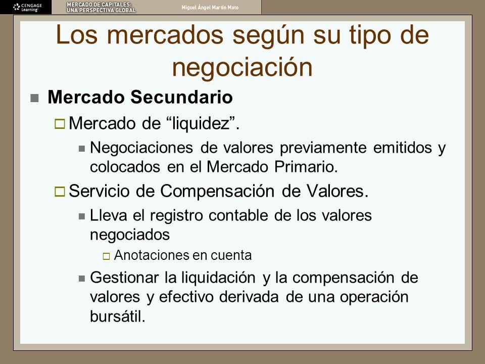 Los mercados según su tipo de negociación