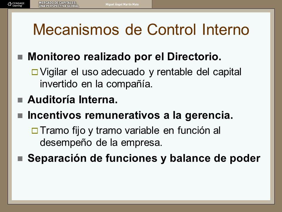 Mecanismos de Control Interno