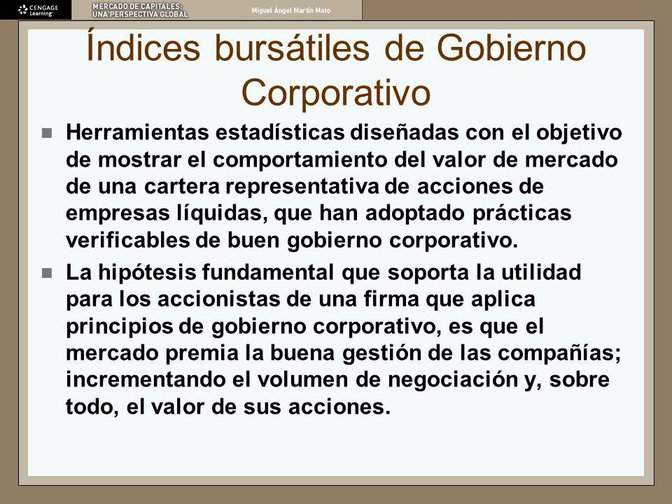 Índices bursátiles de Gobierno Corporativo