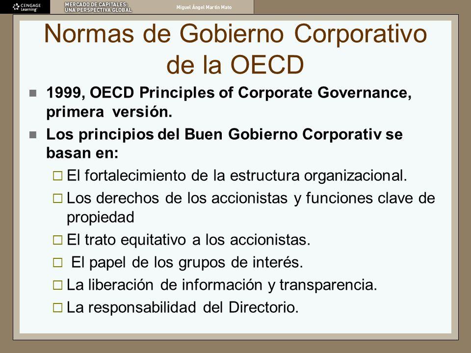 Normas de Gobierno Corporativo de la OECD