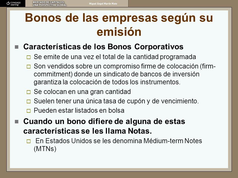 Bonos de las empresas según su emisión