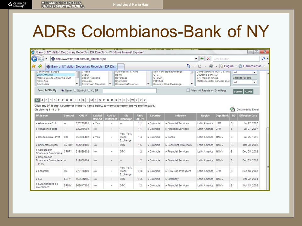 ADRs Colombianos-Bank of NY