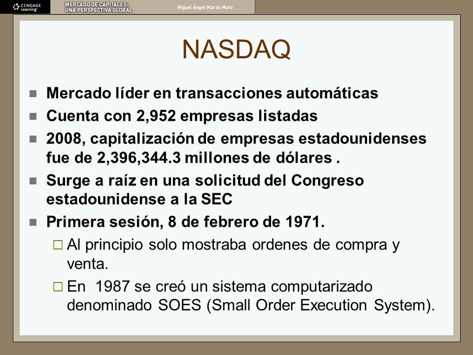 NASDAQ Mercado líder en transacciones automáticas