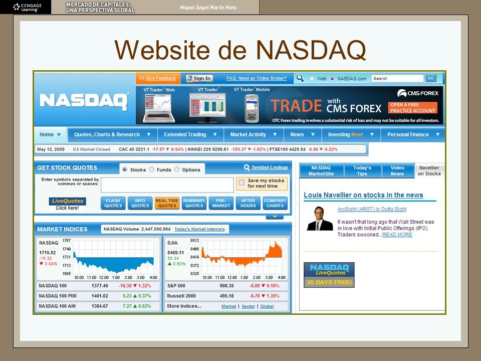 Website de NASDAQ