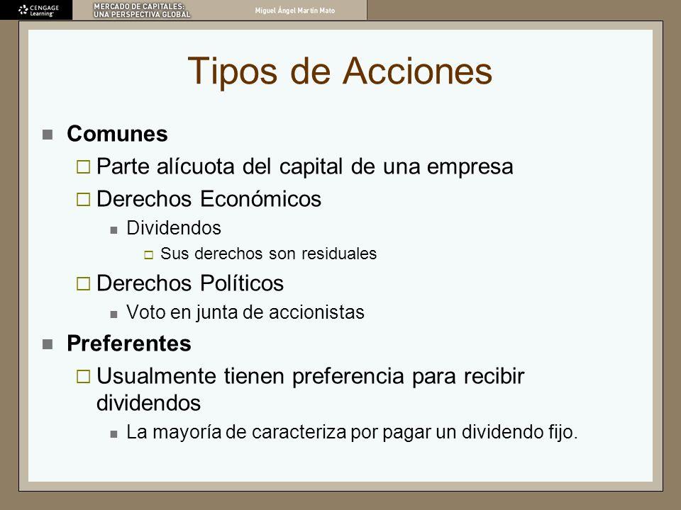 Tipos de Acciones Comunes Parte alícuota del capital de una empresa