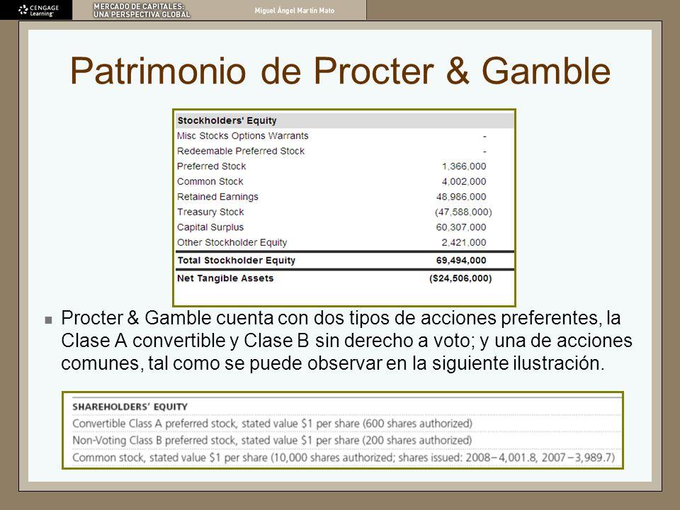 Patrimonio de Procter & Gamble