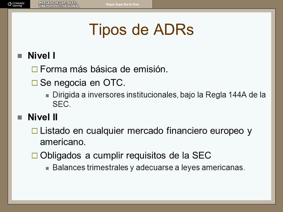 Tipos de ADRs Nivel I Forma más básica de emisión. Se negocia en OTC.