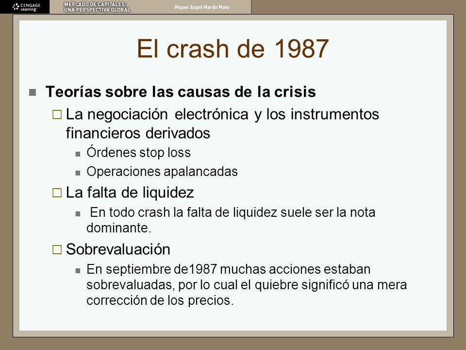 El crash de 1987 Teorías sobre las causas de la crisis
